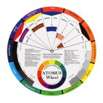 ATOMUS  Color Wheel Chart