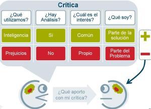 Crítica Constructiva