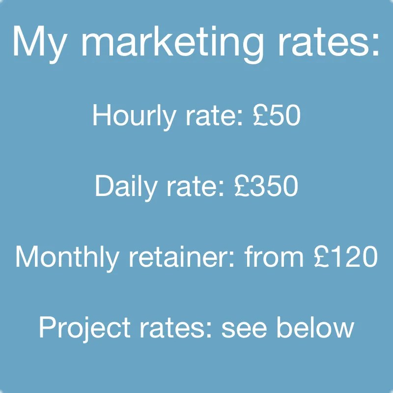 Small business marketing rates