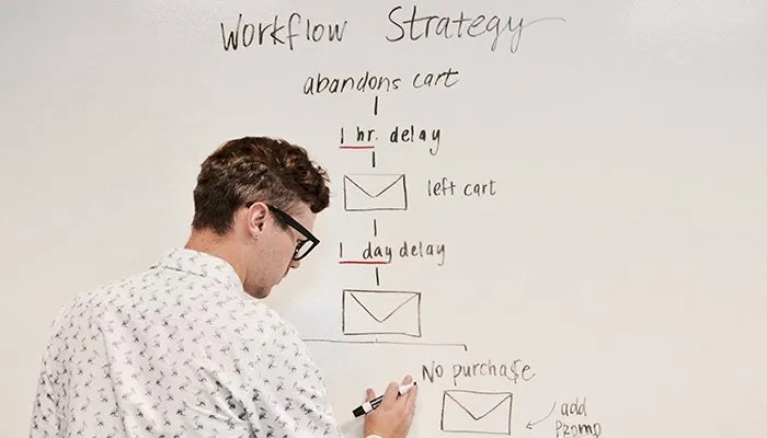 automate your workflows small businesses