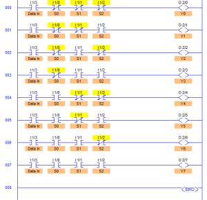 PLC Program to Implement 1:8 Demultiplexer  Sanfoundry