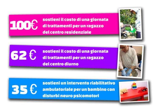 Progetti 2015 san francesco
