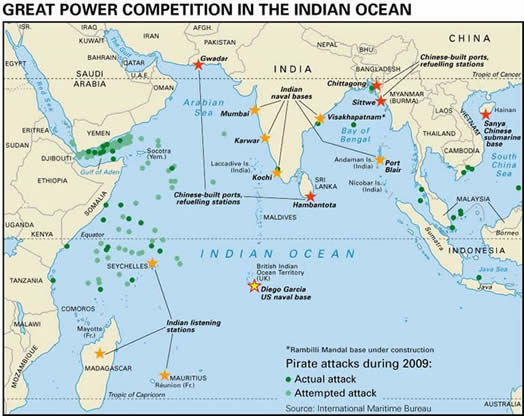 Indian ocean maritime trade system definition