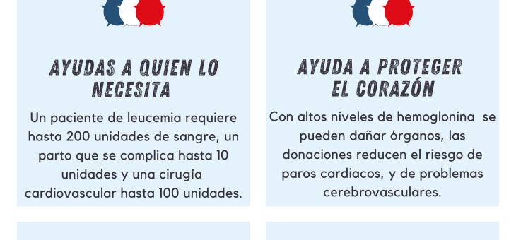 7 – #VidaTips claves para ser Donante Voluntario de Sangre, Plaquetas y Plasma Convaleciente