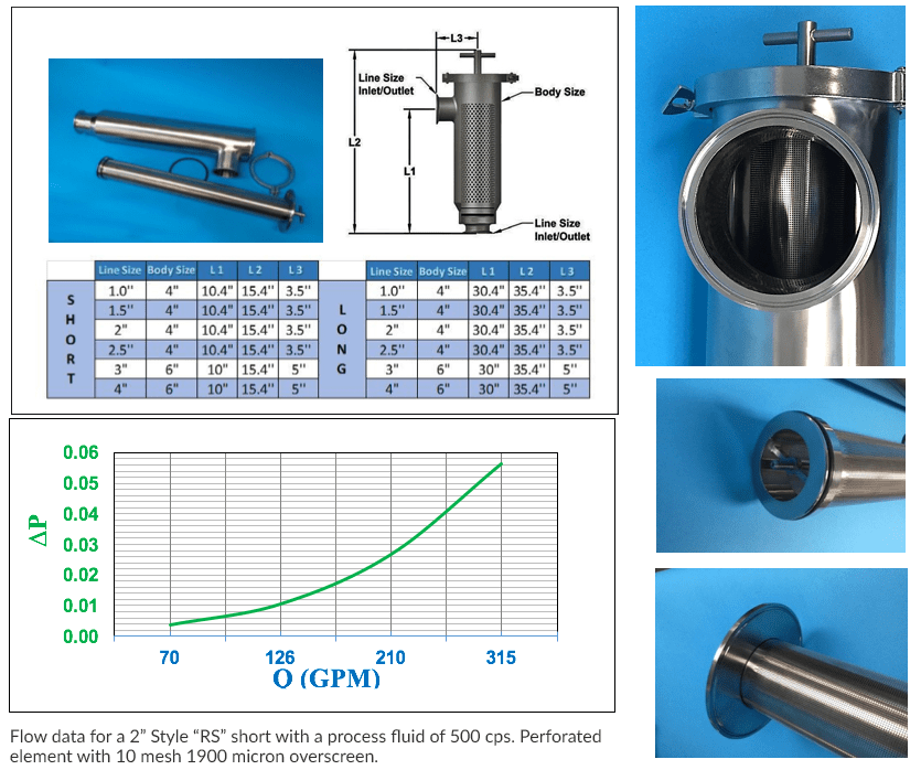 Rs Strainers Right Angle L Style Strainers Food Pharma