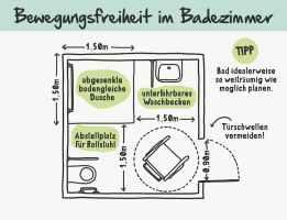 Badezimmer Barrierefrei Planen Online  Barrierefreies Bad ...