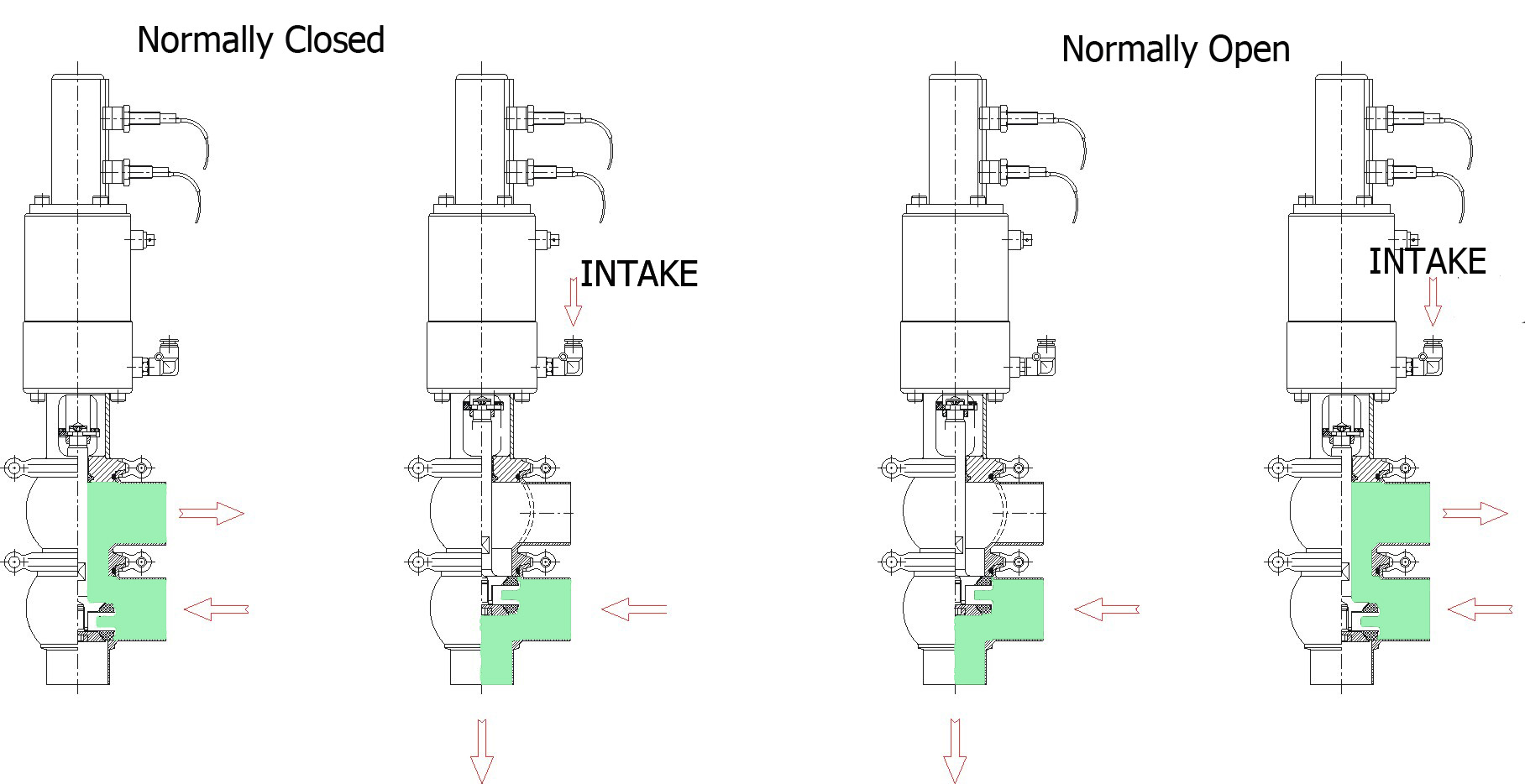 Angle Seat Valves Archives