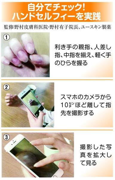 スマホによる指荒れを自分でチェックできる「ハンドセルフィー」