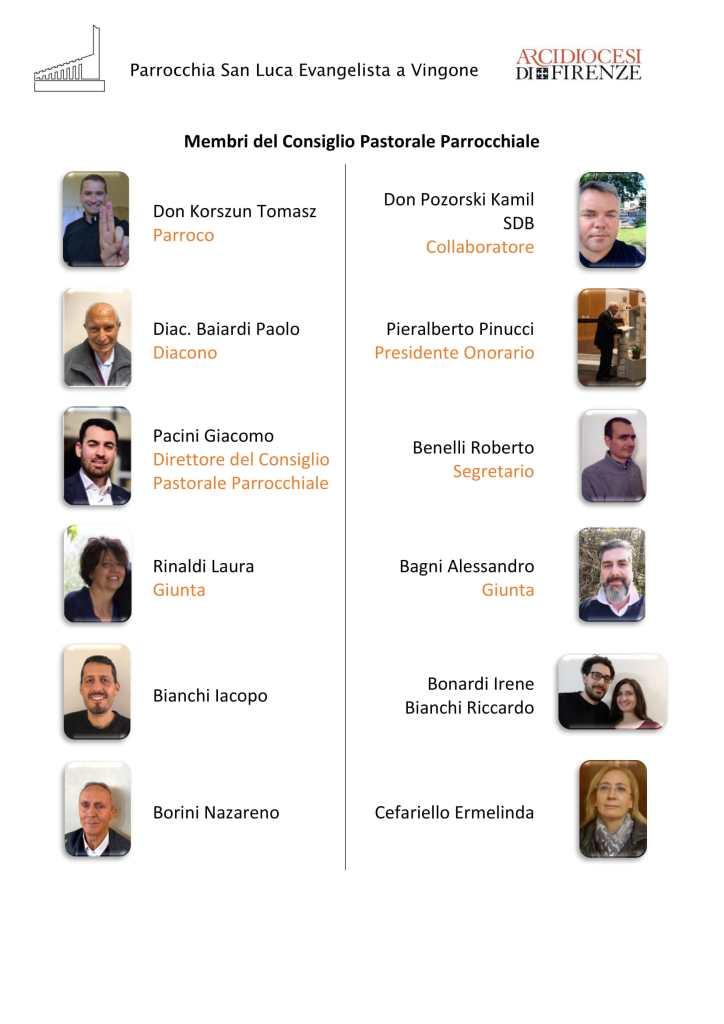 consiglio pastorale san Luca 2020 - 2024 part 1