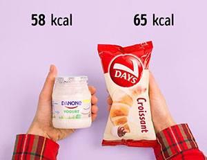3.2% кисело мляко с плодни парчета = 1 среден кроасан с пълнеж (15 g)