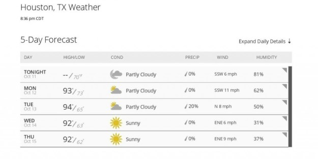 5 Day Weather Forecast for Houston, TX - weather-page-001