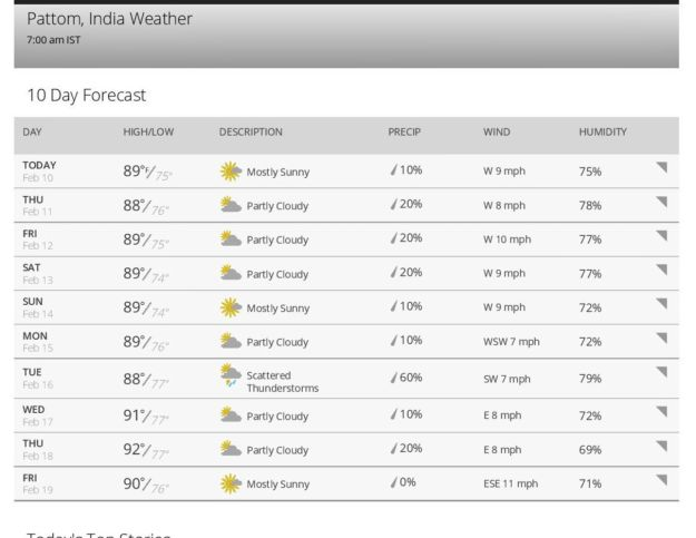 Pattom, India 10 Day Weather Forecast - The Weather Channel _ Weather-page-001