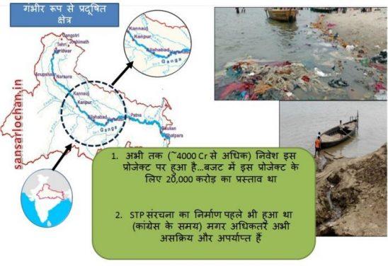 स्मार्ट गंगा सिटी स्कीम- Smart Ganga City Scheme in Hindi