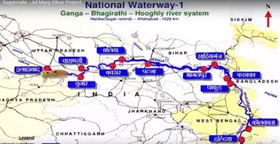 [Sansar Editorial] सागरमाला परियोजना – जलमार्ग विकास Project