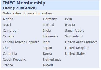 imfc_member_countries