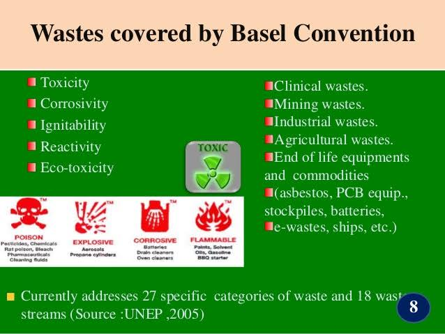 Basel-Convention