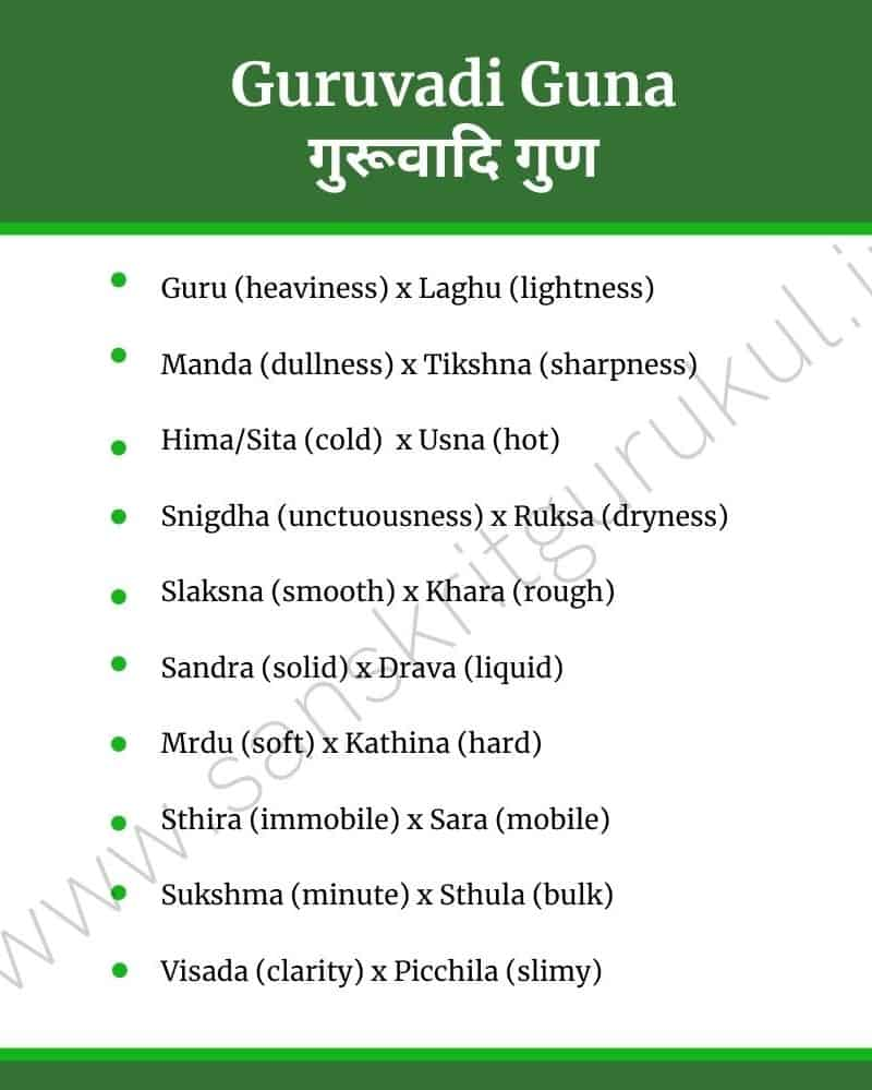 Guruvadi guna in Ayurveda Qualities of substance.