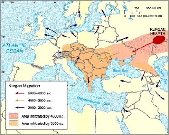 Espansione dei popoli Indoeuropei - Kurgan