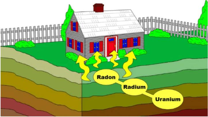 Radon: ce gaz invisible dans les maisons qui causent le cancer du poumon