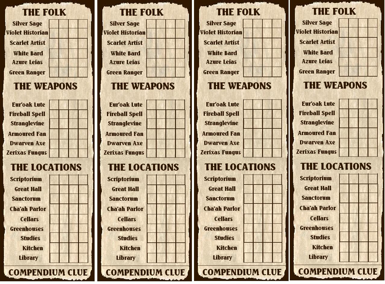 10th Santharian Anniversary Special The Compendium Clue Board Game