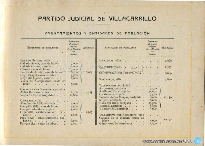 Algunos datos sobre el partido judicial de Villacarrillo.