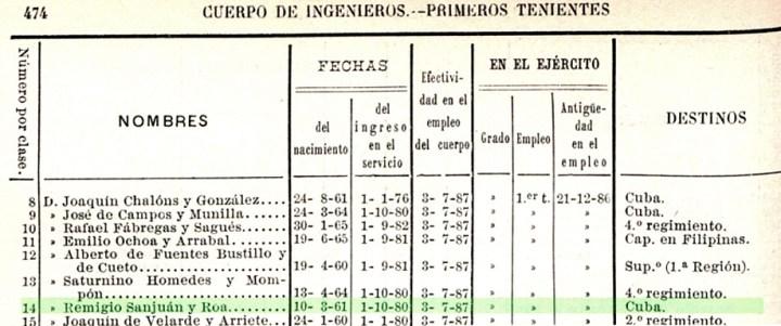 Datos del cuerpo de Ingenieros, donde figura la fecha de nacimiento de D. Remigio Sanjuán Roa. Anuario Militar de España. 1896. Hemeroteca Digital BNE.