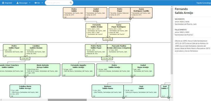 Visor de árboles genealógicos usado en santisteban.eu