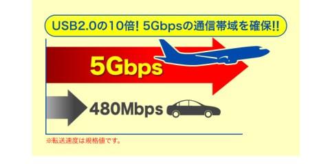 USB-CVIDE3