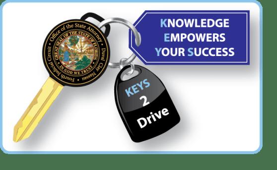 KEYS2Drive logo