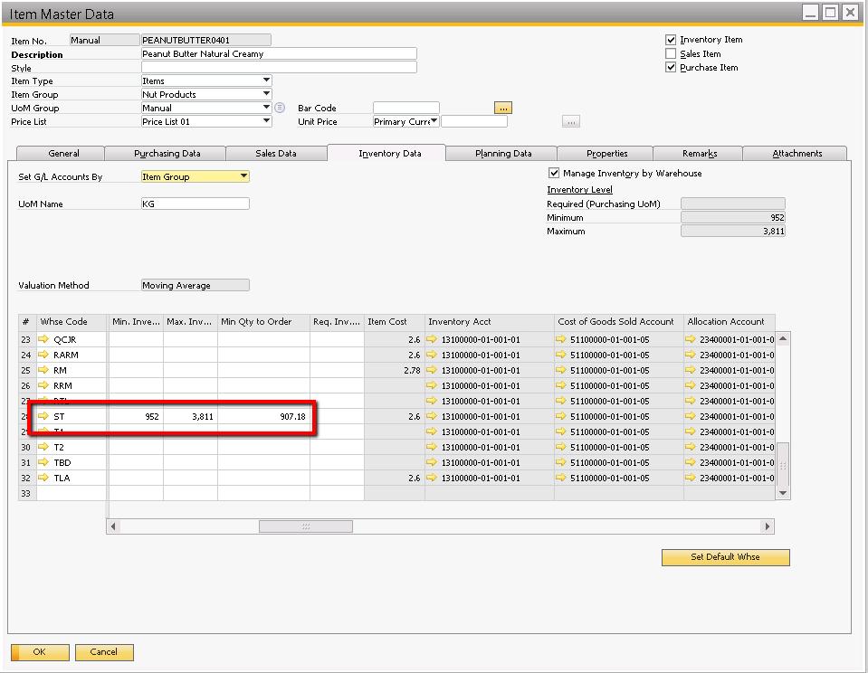 Create Inventory Replenishment In SAP B1 | SAP B1 Tips