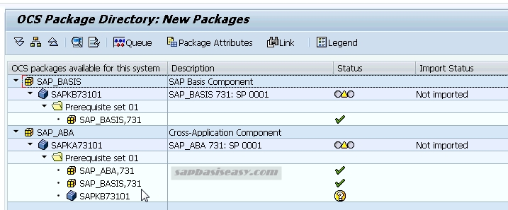uploaded SAP Support Package