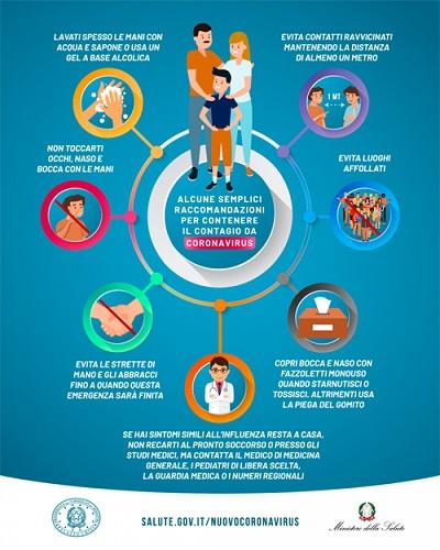 Le raccomandazioni per prevenire il contagio Coronavirus