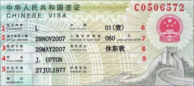 Resultado de imagen para visados