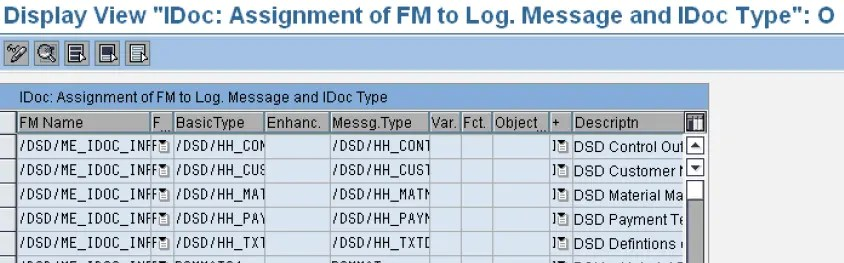 Assign FM to IDoc Type and Message Type(WE57)