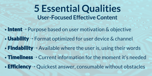 Effective Content Checklist