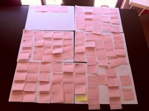Chapter planning for Shallow Breath with stylish pink Post-Its!