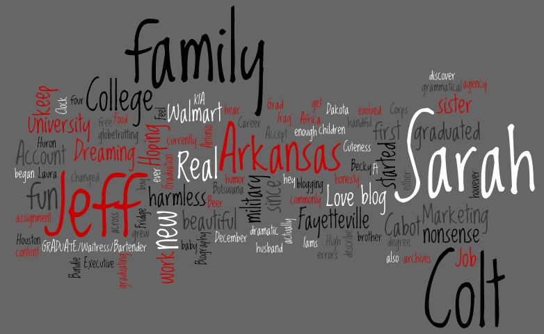 Wordle_family