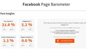 facebook edge rank measurment