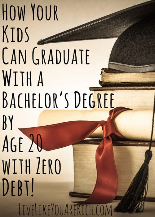If you have kids, you NEED to read this! Having no debt after coming out of college is not as hard as people think. In fact, I paid for my entire two years in college by winning essay contests (future blogger in the making. lol) and getting financial aid. It is possible!