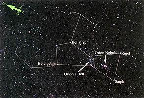 รูปร่างกลุ่มดาวนายพราน (Orion)
