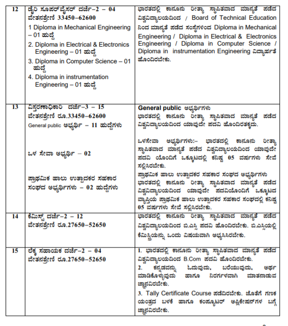 Mysore Milk Union Limited - MYMUL Recruitment- Apply for 333 Various Posts, Last Date Oct 09 7