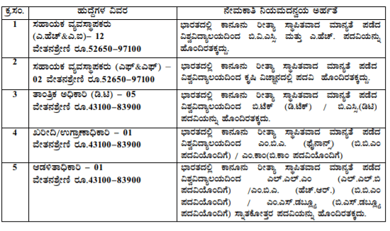 Mysore Milk Union Limited - MYMUL Recruitment- Apply for 333 Various Posts, Last Date Oct 09 5