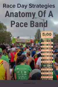 Pace Band