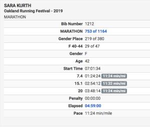 Oakland Marathon Results