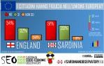 SEO - SARDEGNE & EUROPA 1