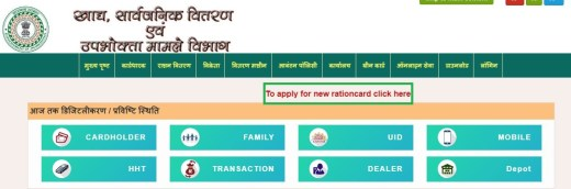 Jharkhand New Ration Card Apply 2021