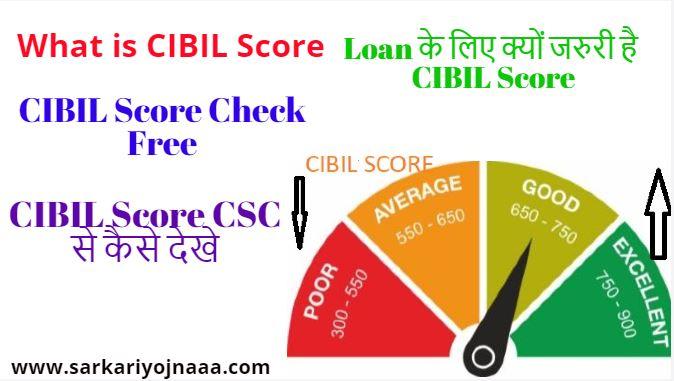 Free CIBIL Check