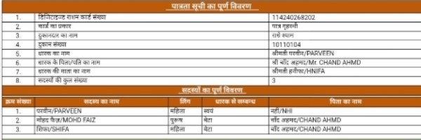 UP Ration Card registration