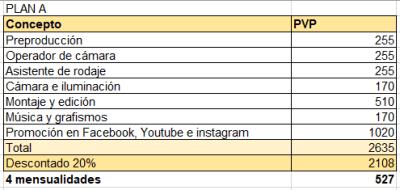 Production vidéo avec promotion sur les réseaux sociaux