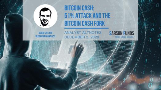 Sarson Funds Bitcoin Cash Fork Cryptocurrency Financial Advisor